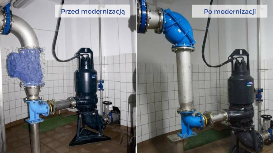 pompownia-ciekw-szczecin-przed-modernizacja-i-po-modernizacji-szuster-system-blog