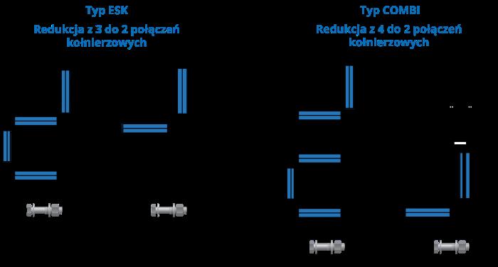 szuster-system-polaczenia-zawory-zwrotne