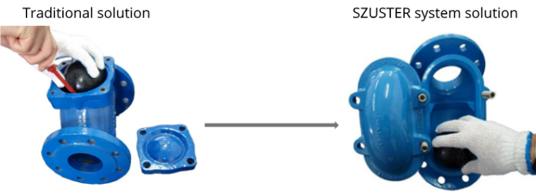 SZUSTER system for Pumps OEMs